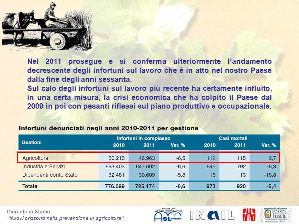 Nel 2011 prosegue e si conferma ulteriormente l'andamento decrescente degli infortuni sul lavoro che è in atto nel nostro Paese dalla fine degli anni sessanta.