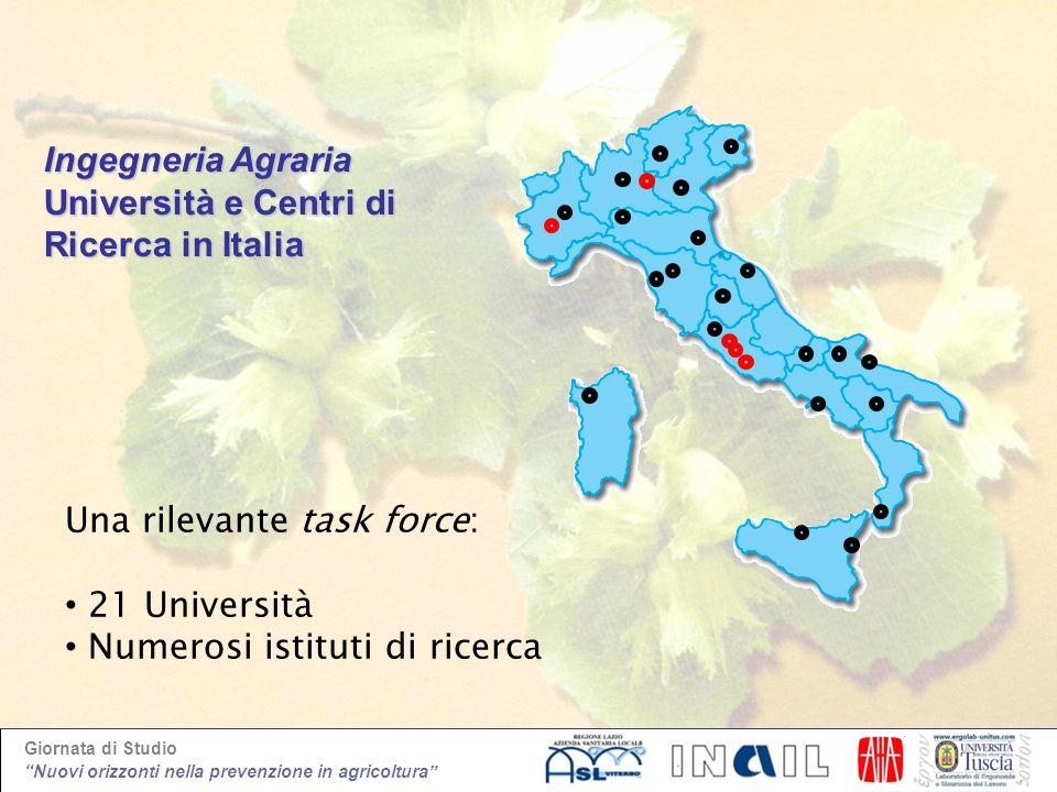 Università e Centri di Ricerca in Italia