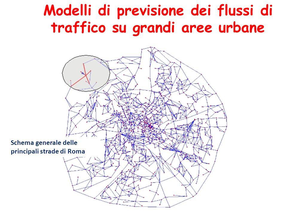 Modelli di previsione dei flussi di traffico su grandi aree urbane