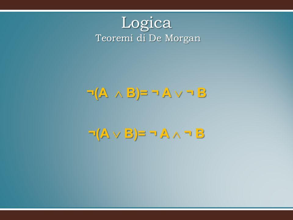 Logica Teoremi di De Morgan