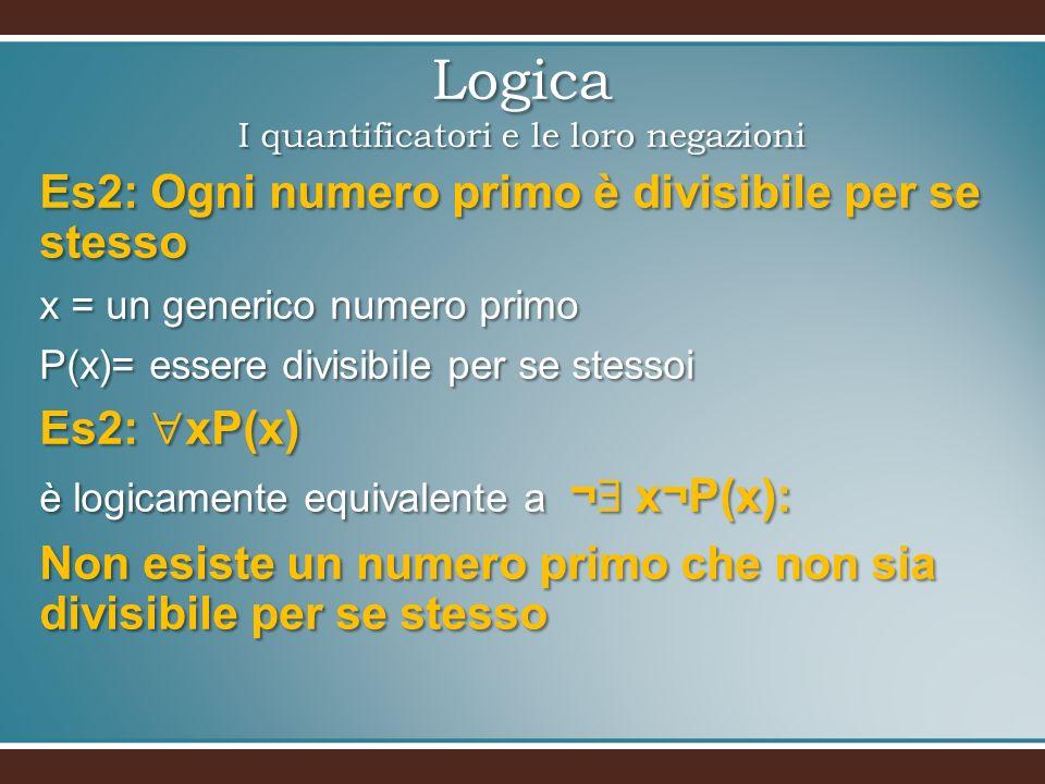 Logica I quantificatori e le loro negazioni