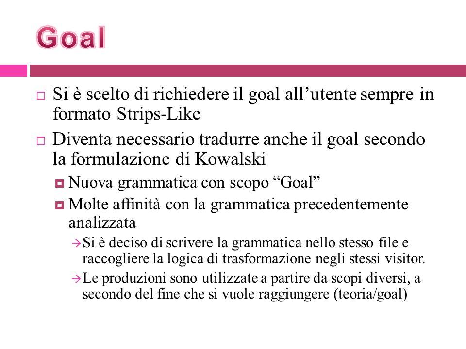 Goal Si è scelto di richiedere il goal all'utente sempre in formato Strips-Like.