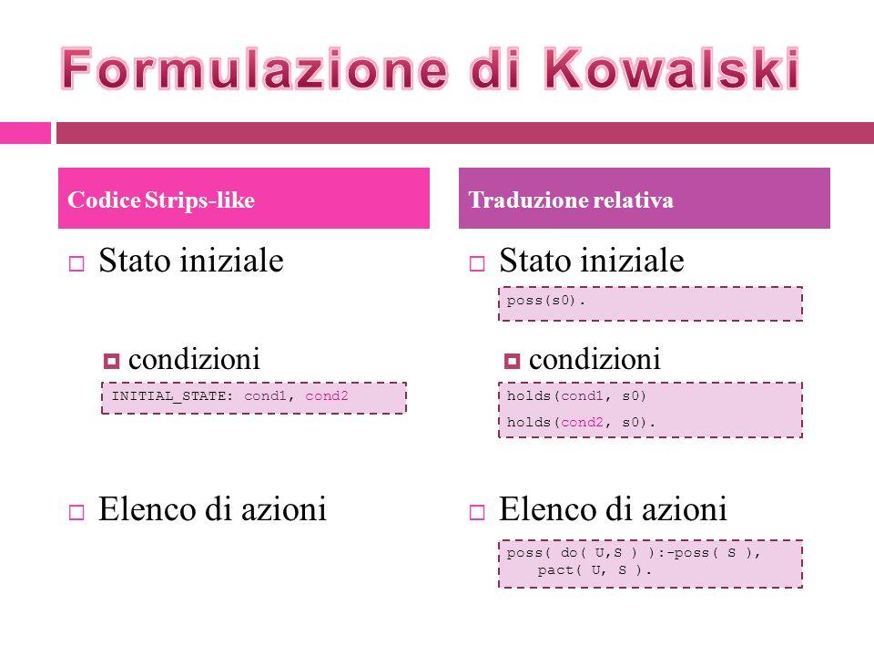 Formulazione di Kowalski
