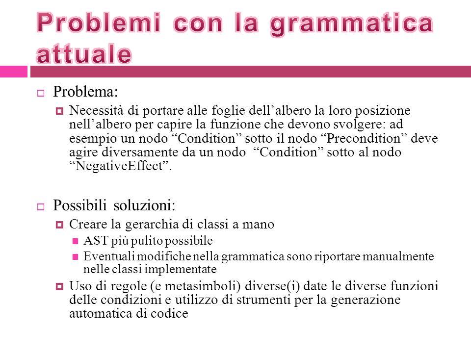 Problemi con la grammatica attuale