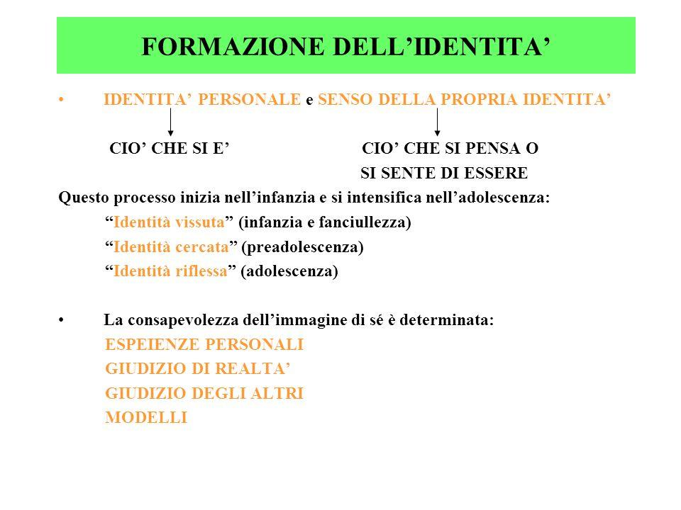 FORMAZIONE DELL'IDENTITA'