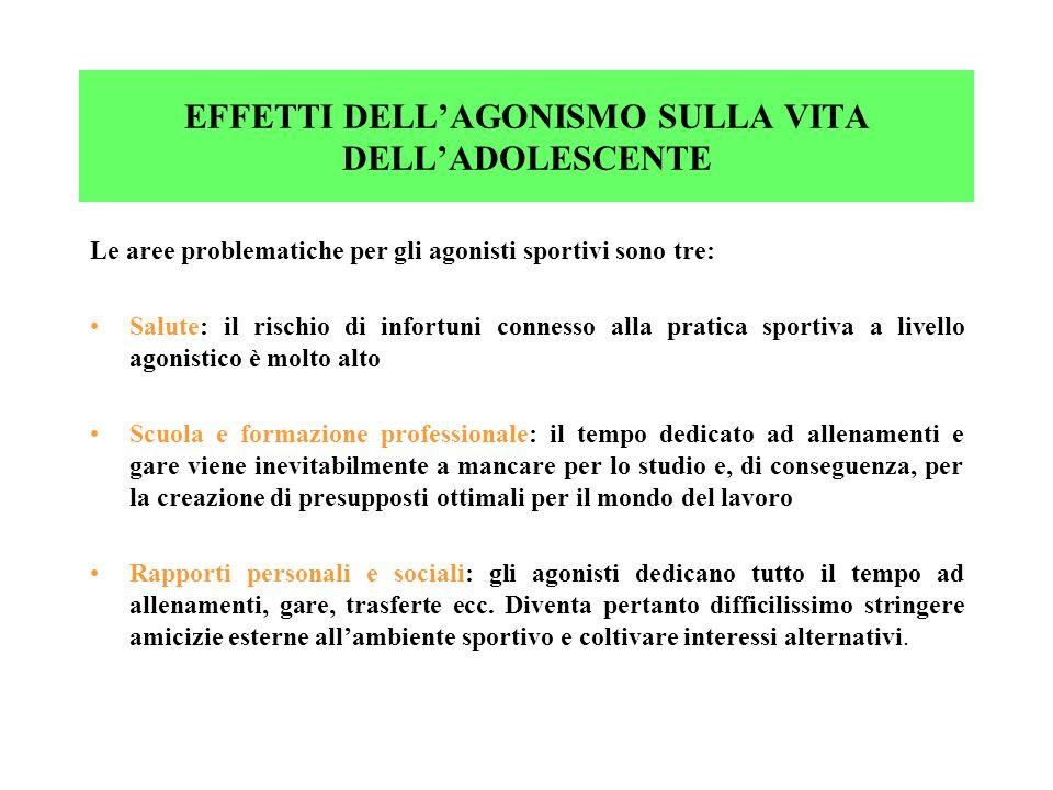 EFFETTI DELL'AGONISMO SULLA VITA DELL'ADOLESCENTE