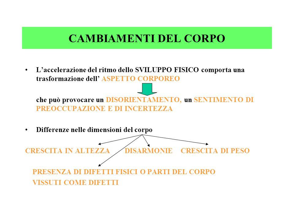 CAMBIAMENTI DEL CORPO L'accelerazione del ritmo dello SVILUPPO FISICO comporta una trasformazione dell' ASPETTO CORPOREO.