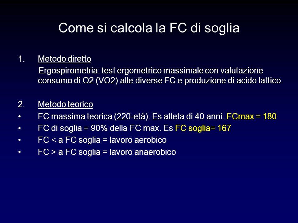 Come si calcola la FC di soglia