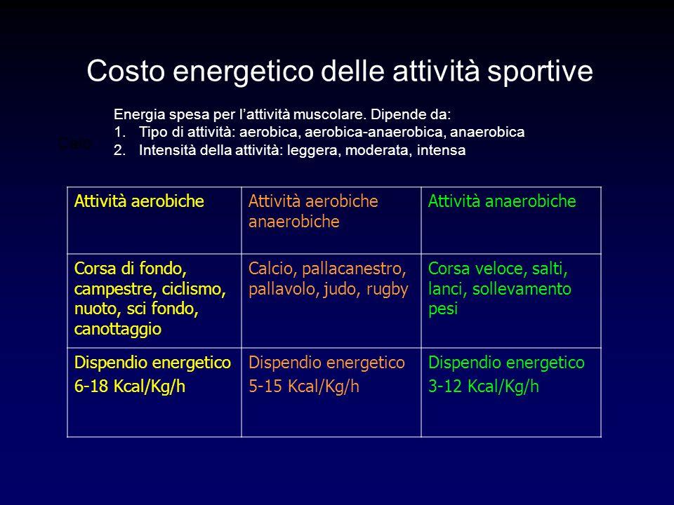 Costo energetico delle attività sportive
