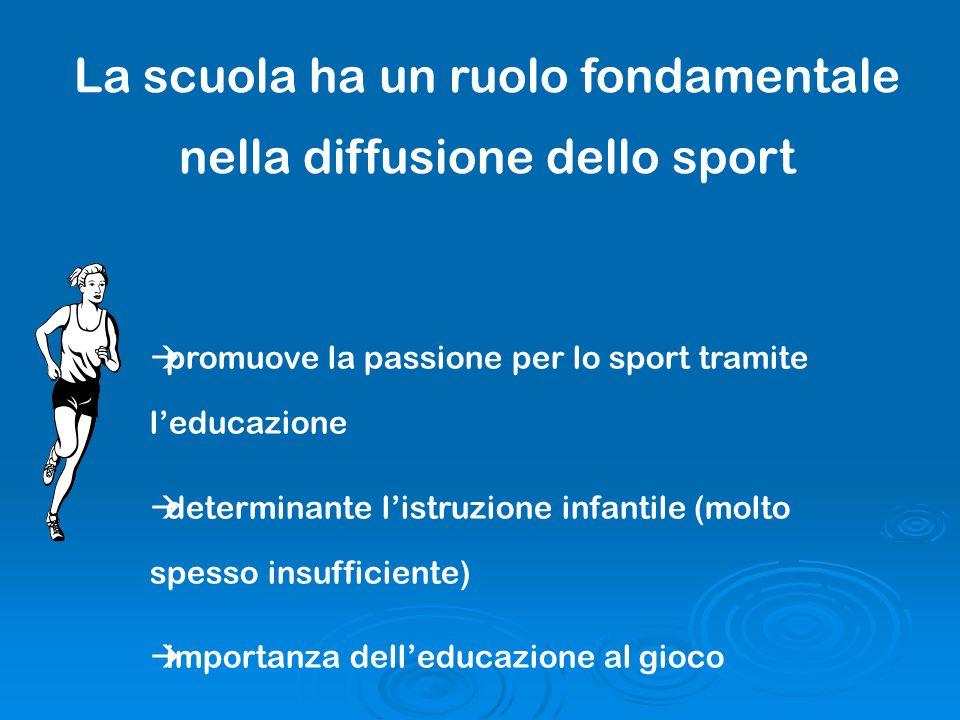 La scuola ha un ruolo fondamentale nella diffusione dello sport