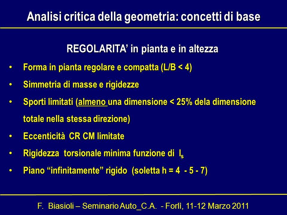 Analisi critica della geometria: concetti di base