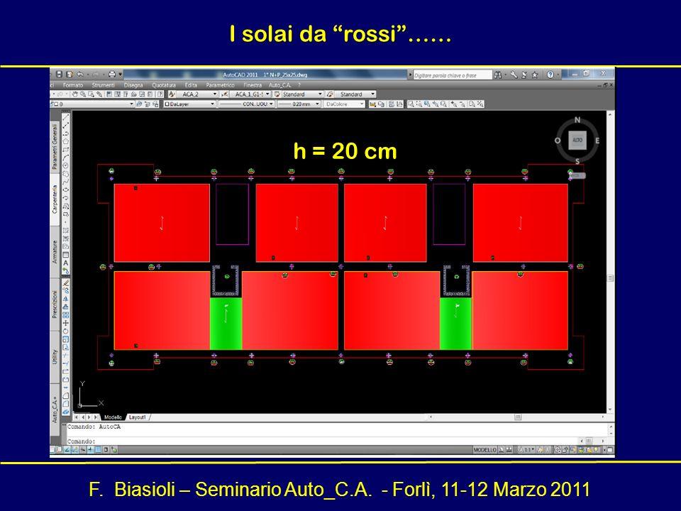 I solai da rossi …… h = 20 cm