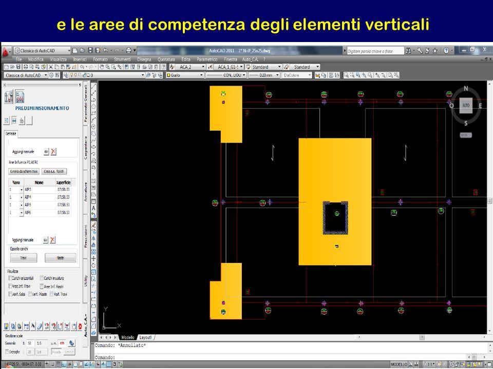 e le aree di competenza degli elementi verticali