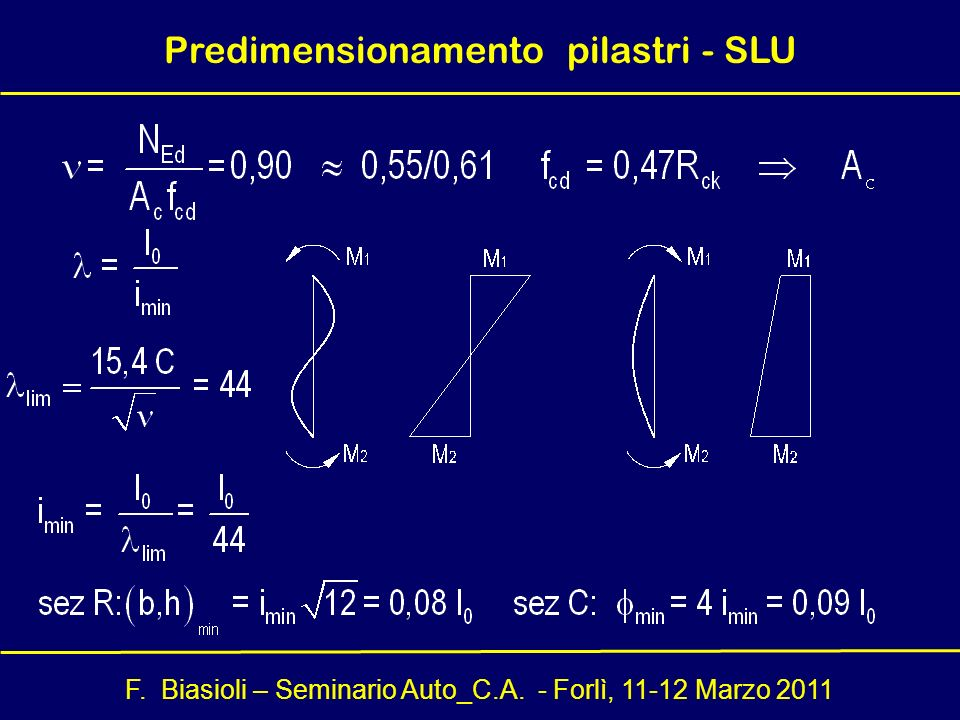 Predimensionamento pilastri - SLU