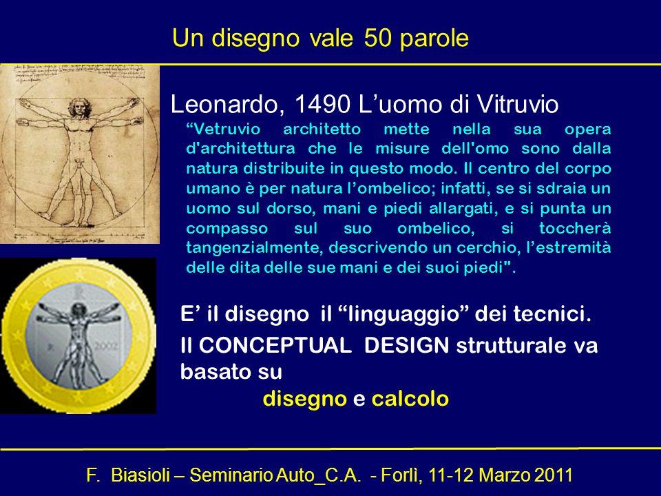 Leonardo, 1490 L'uomo di Vitruvio