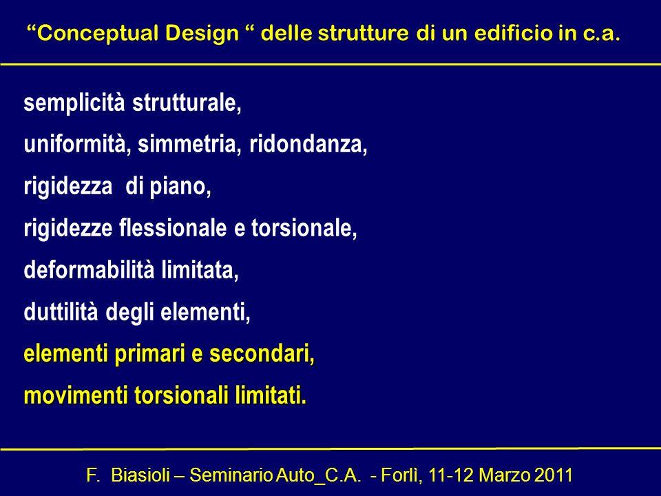 Conceptual Design delle strutture di un edificio in c.a.