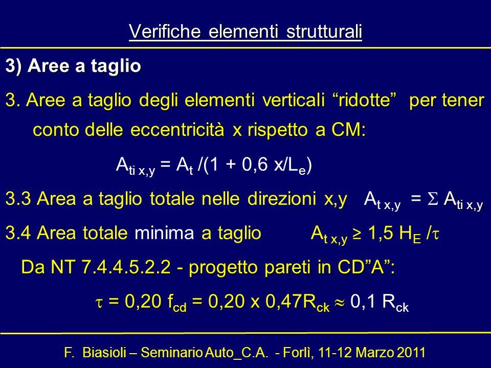 Verifiche elementi strutturali