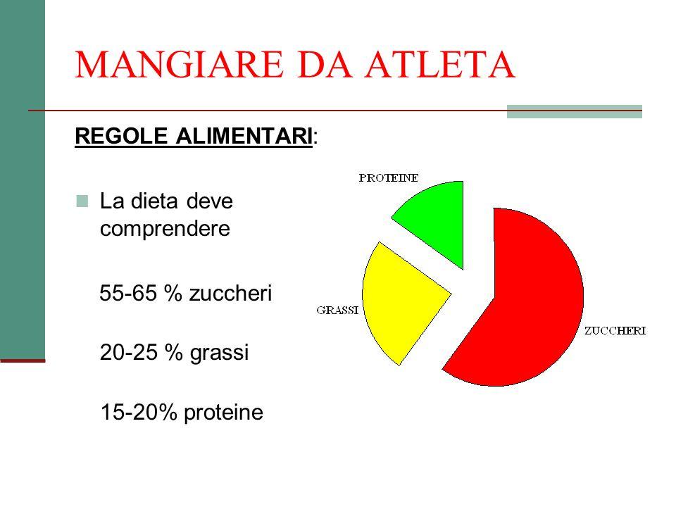 MANGIARE DA ATLETA REGOLE ALIMENTARI: La dieta deve comprendere
