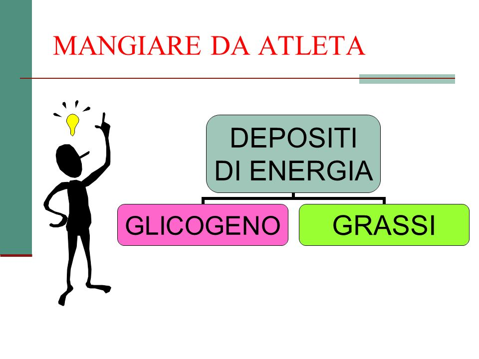 MANGIARE DA ATLETA