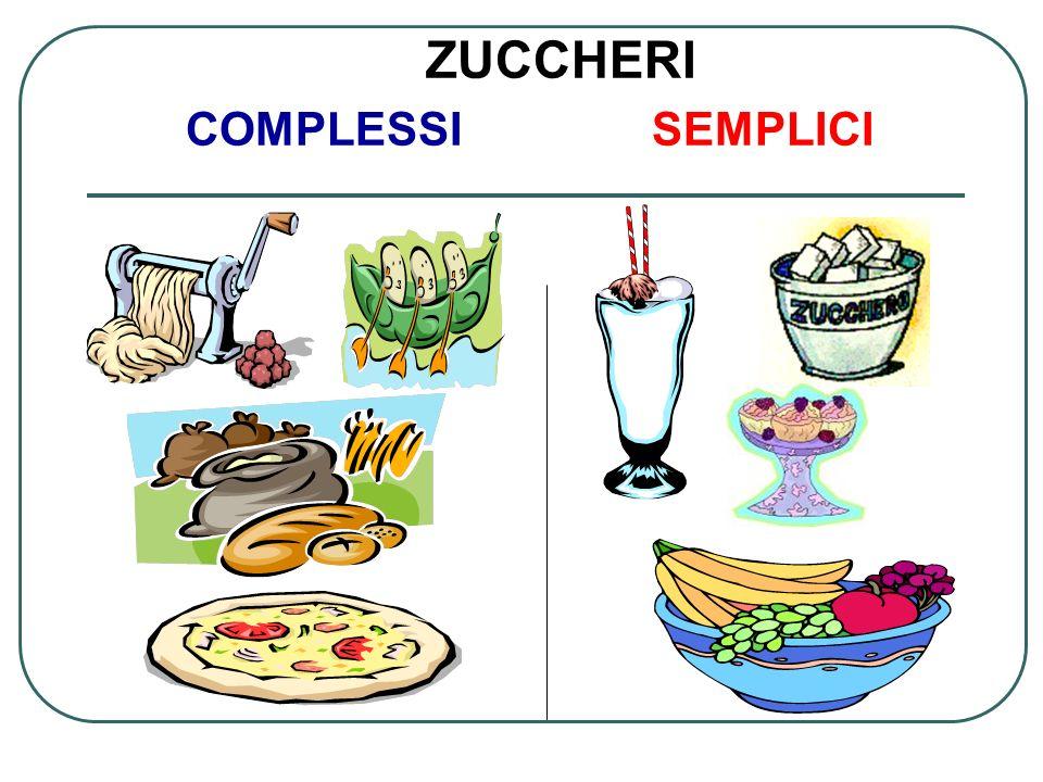 ZUCCHERI COMPLESSI SEMPLICI