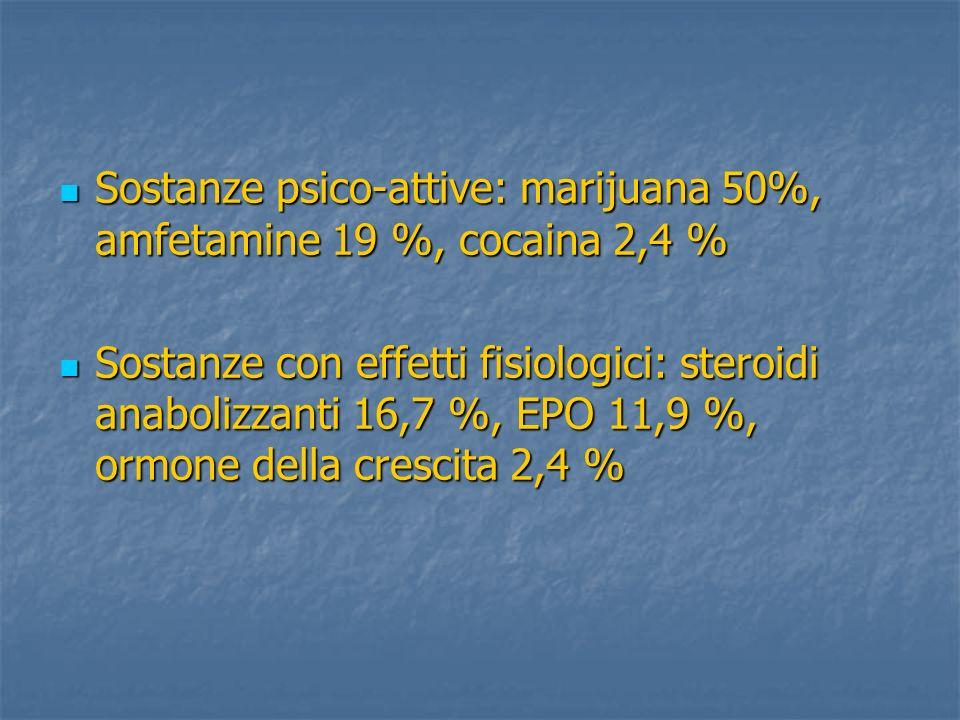 Sostanze psico-attive: marijuana 50%, amfetamine 19 %, cocaina 2,4 %