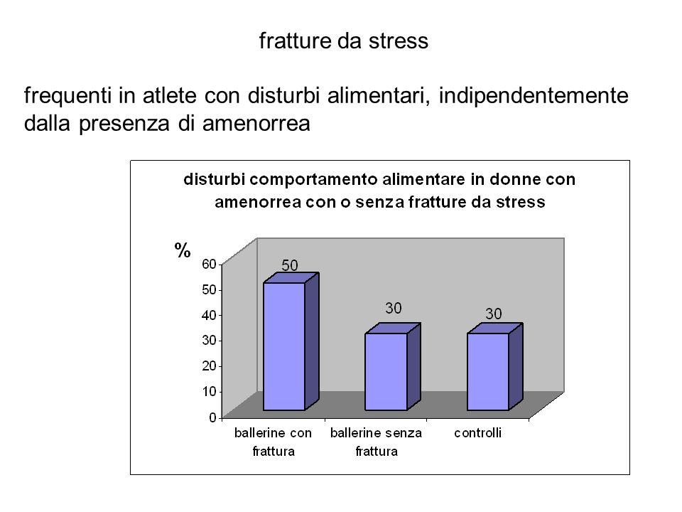 fratture da stress frequenti in atlete con disturbi alimentari, indipendentemente.