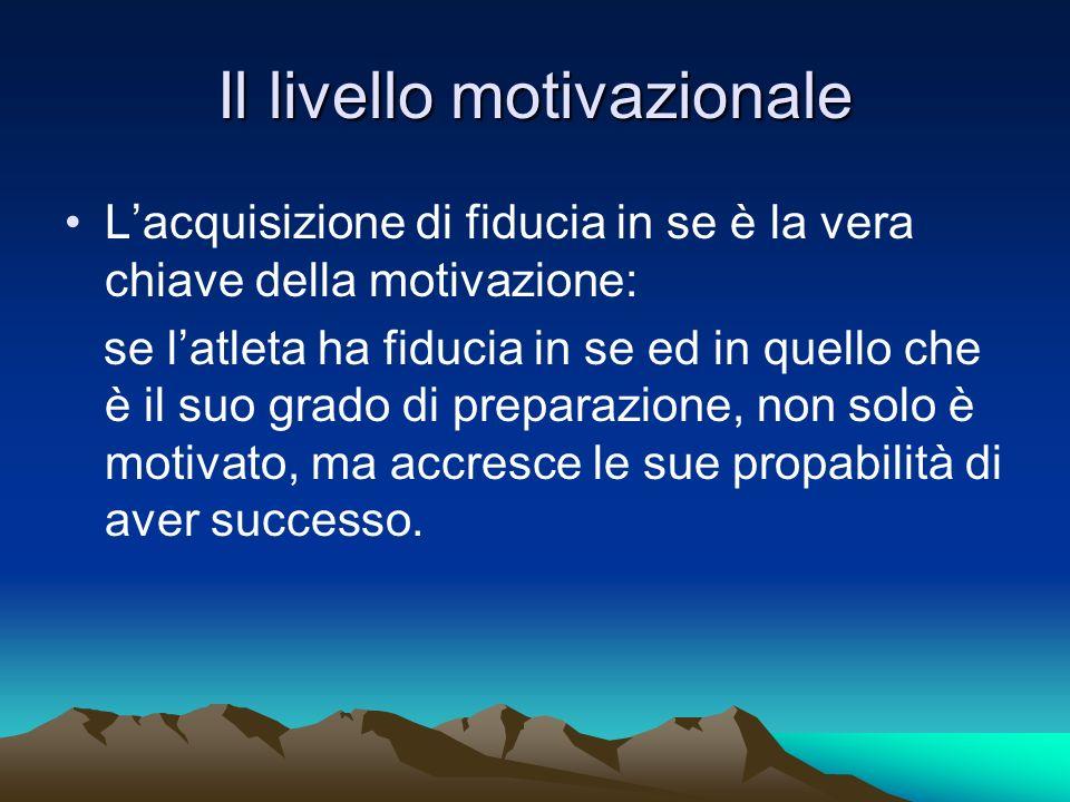 Il livello motivazionale
