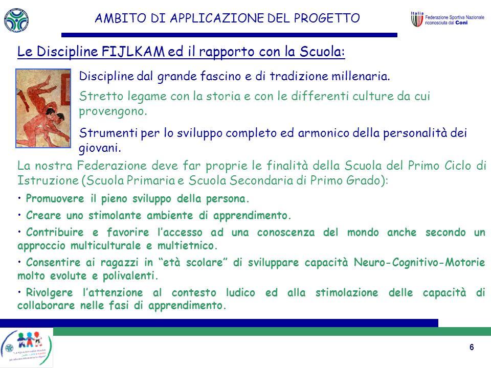 AMBITO DI APPLICAZIONE DEL PROGETTO