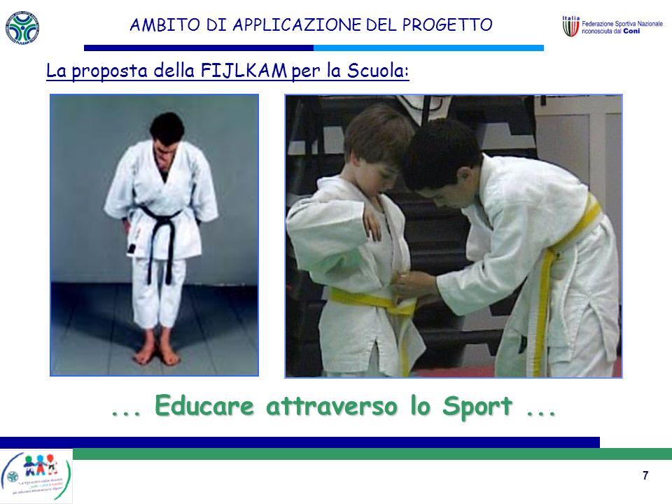 ... Educare attraverso lo Sport ...