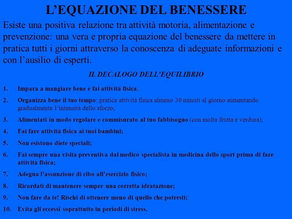 L'EQUAZIONE DEL BENESSERE IL DECALOGO DELL'EQUILIBRIO