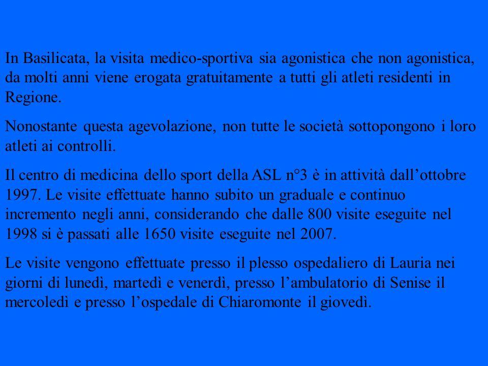 In Basilicata, la visita medico-sportiva sia agonistica che non agonistica, da molti anni viene erogata gratuitamente a tutti gli atleti residenti in Regione.