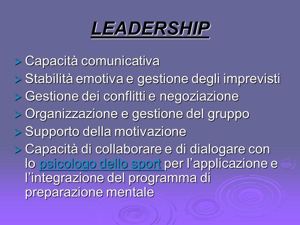 LEADERSHIP Capacità comunicativa
