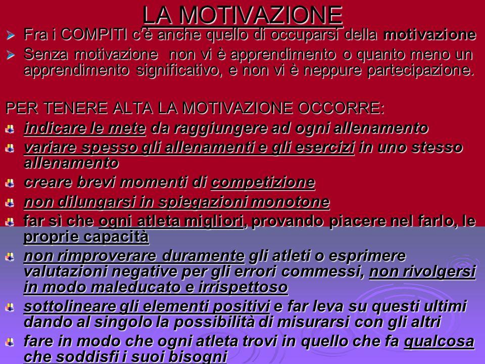 LA MOTIVAZIONE Fra i COMPITI c'è anche quello di occuparsi della motivazione.