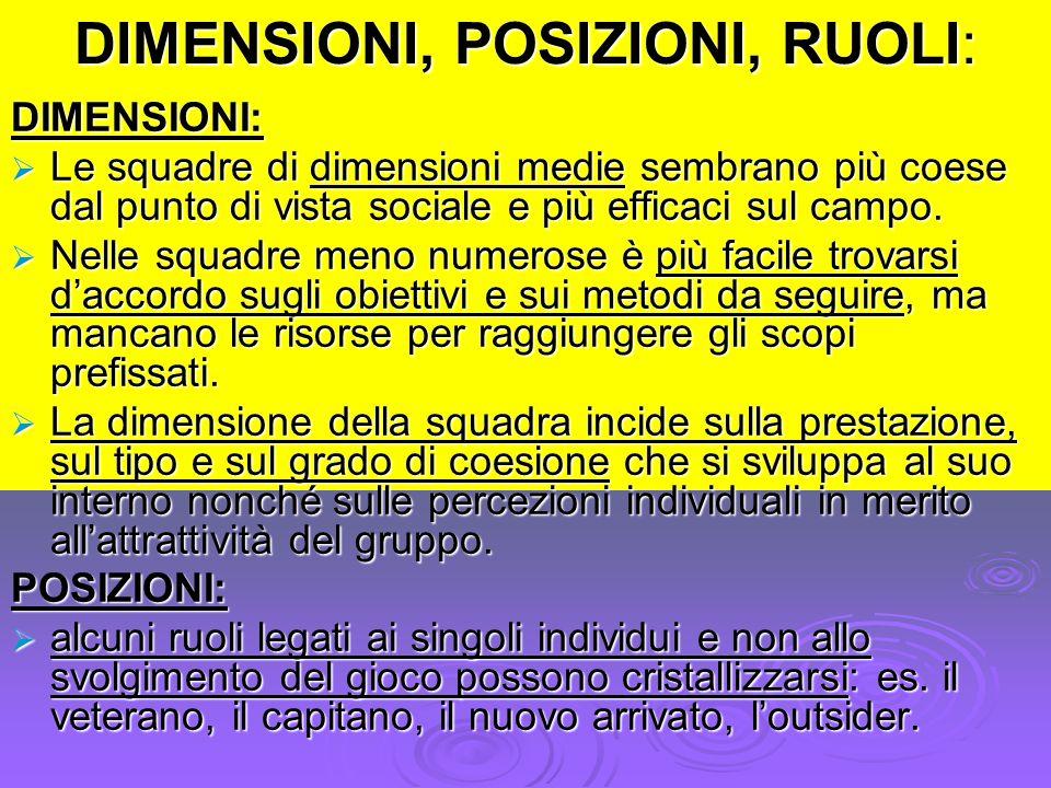 DIMENSIONI, POSIZIONI, RUOLI: