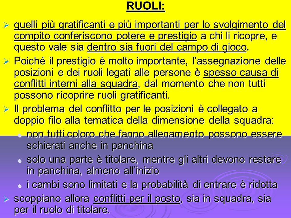 RUOLI:
