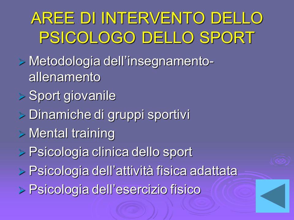 AREE DI INTERVENTO DELLO PSICOLOGO DELLO SPORT