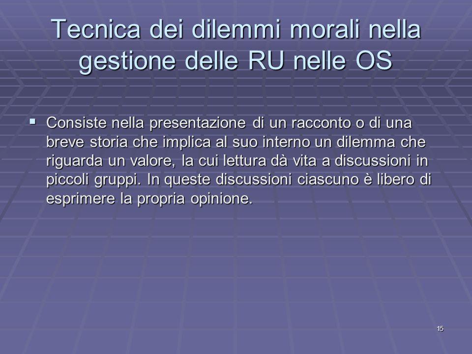 Tecnica dei dilemmi morali nella gestione delle RU nelle OS