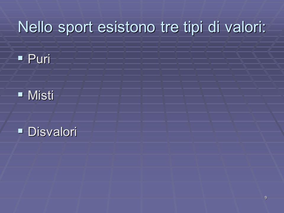 Nello sport esistono tre tipi di valori: