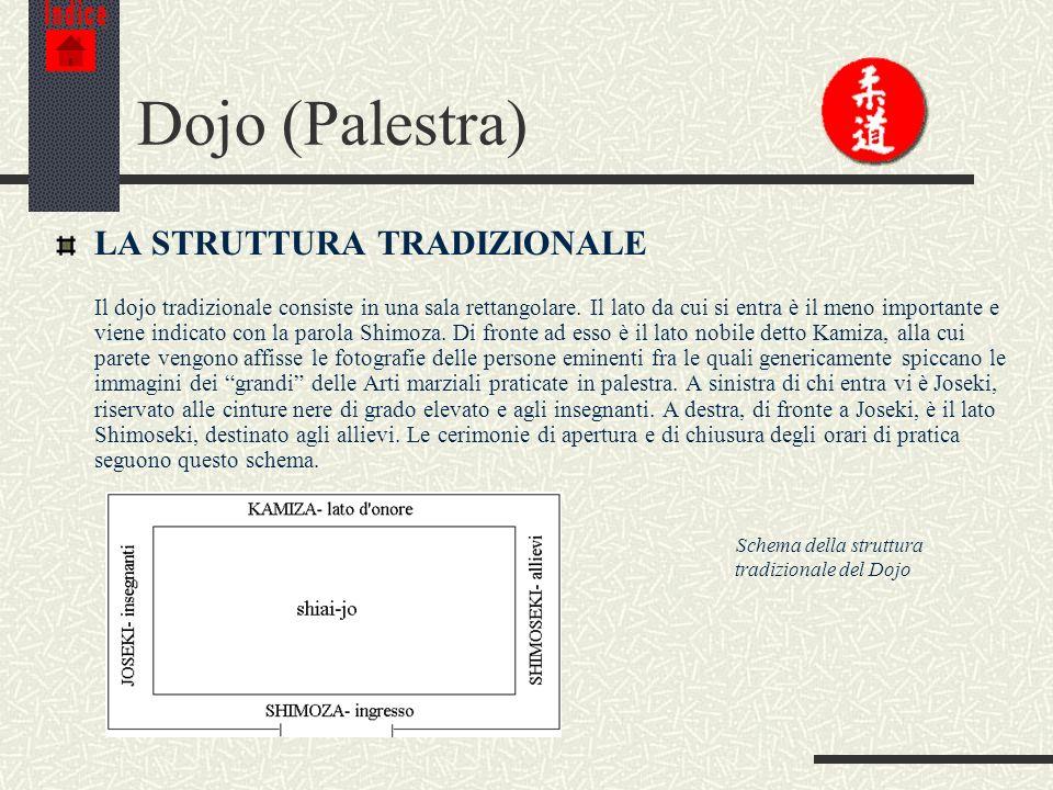 Dojo (Palestra) LA STRUTTURA TRADIZIONALE