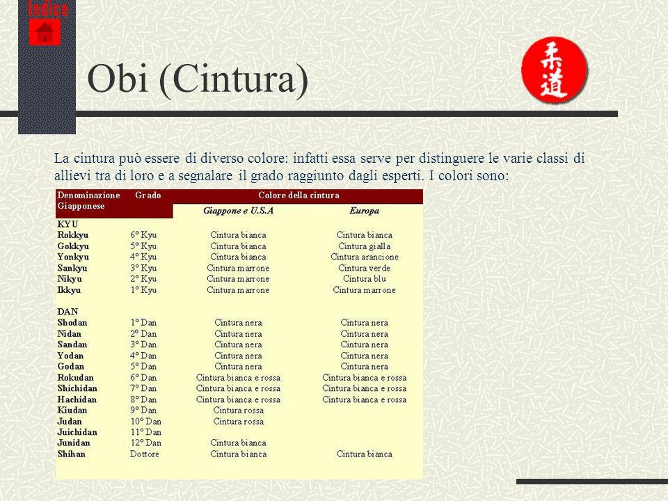 Indice Obi (Cintura)