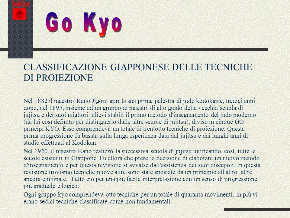 Go Kyo CLASSIFICAZIONE GIAPPONESE DELLE TECNICHE DI PROIEZIONE