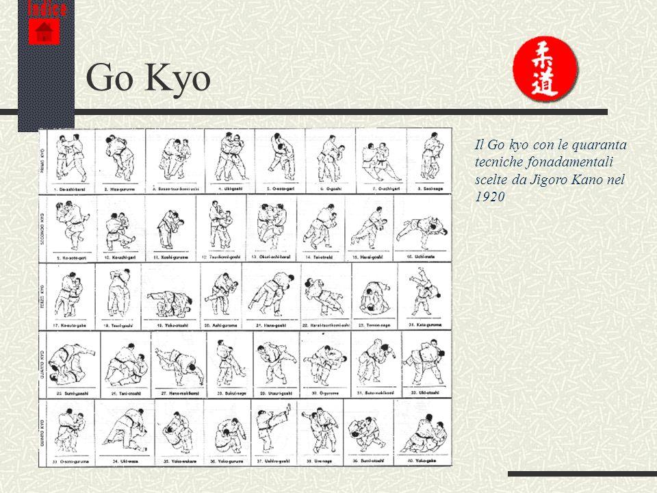 Indice Go Kyo Il Go kyo con le quaranta tecniche fonadamentali scelte da Jigoro Kano nel 1920