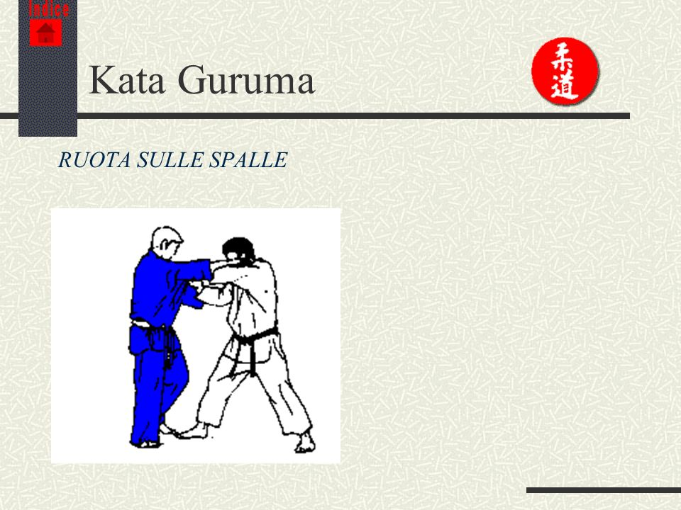 Indice Kata Guruma RUOTA SULLE SPALLE