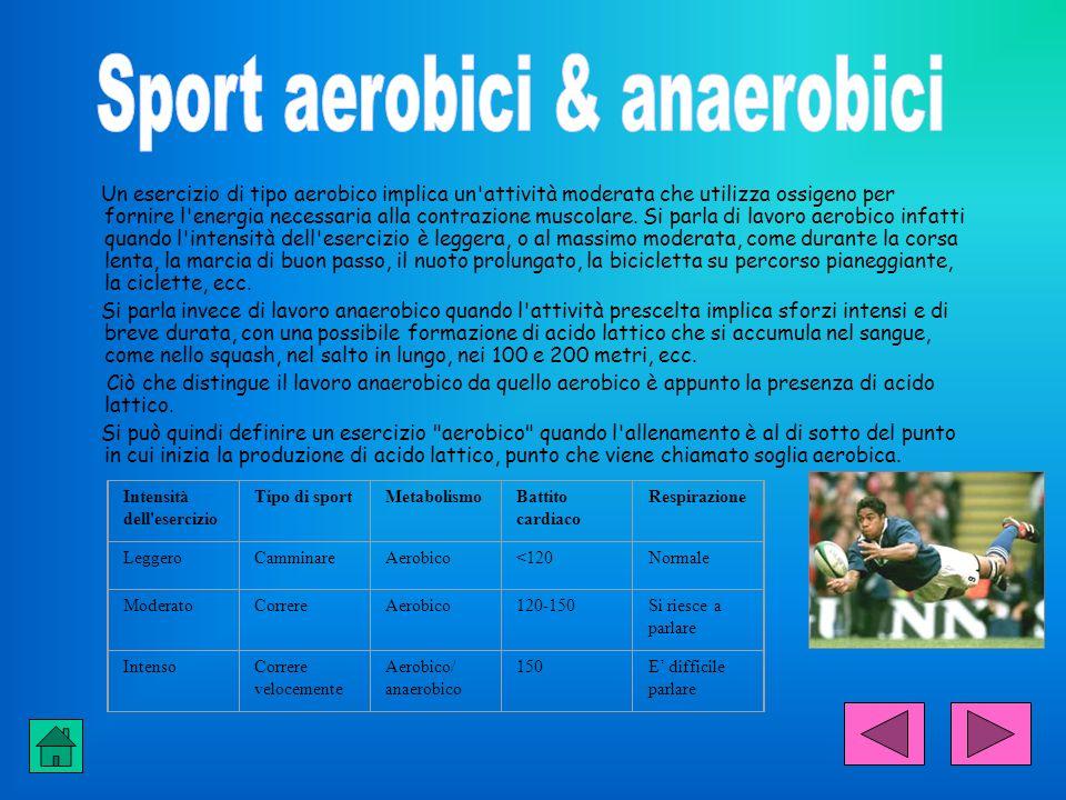 Sport aerobici & anaerobici