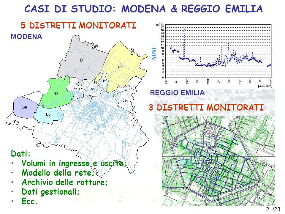 CASI DI STUDIO: MODENA & REGGIO EMILIA