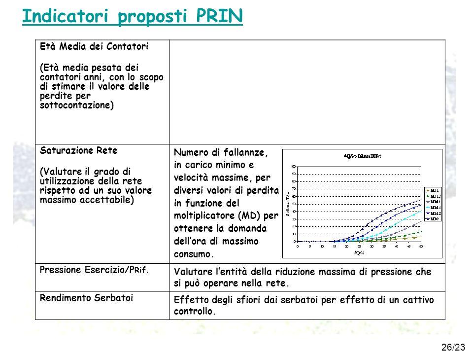 Indicatori proposti PRIN