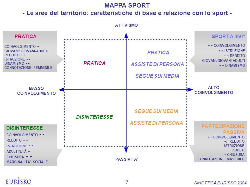 MAPPA SPORT - Le aree del territorio: caratteristiche di base e relazione con lo sport - ATTIVISMO.