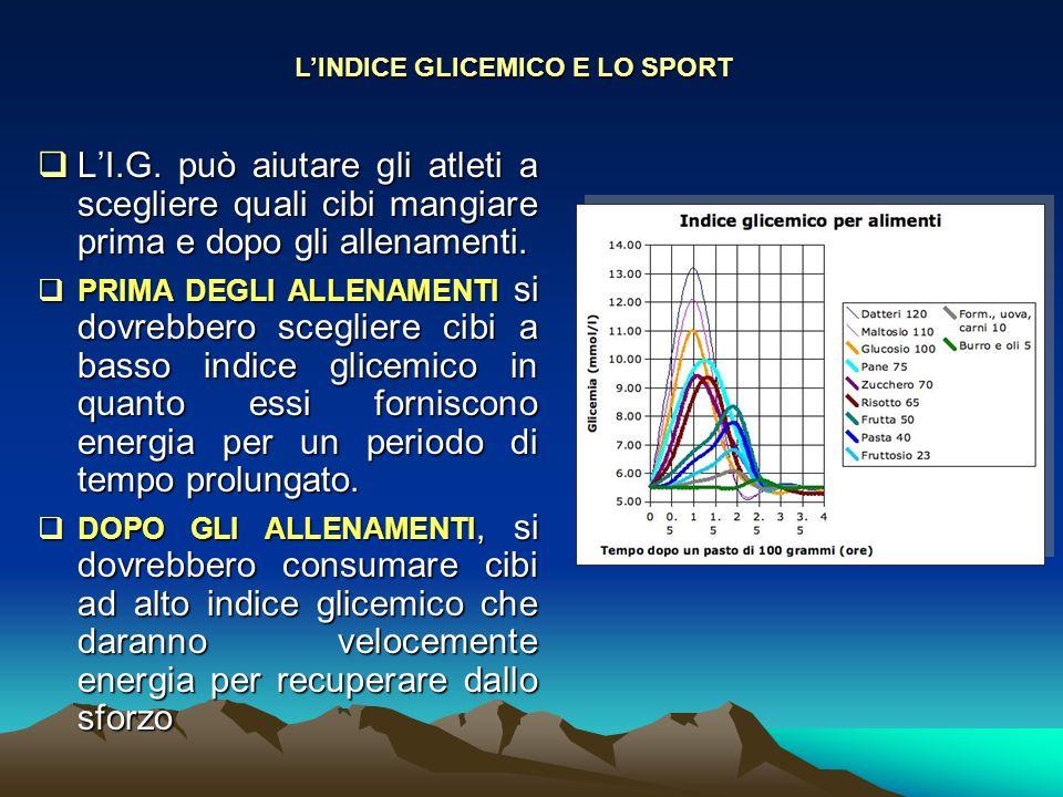 L'INDICE GLICEMICO E LO SPORT
