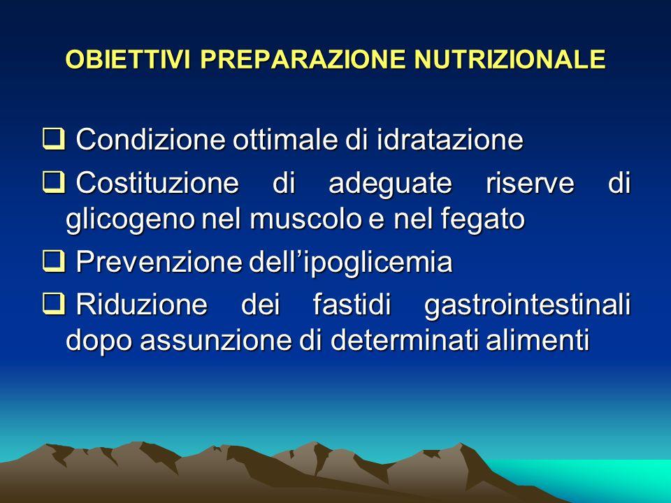 OBIETTIVI PREPARAZIONE NUTRIZIONALE