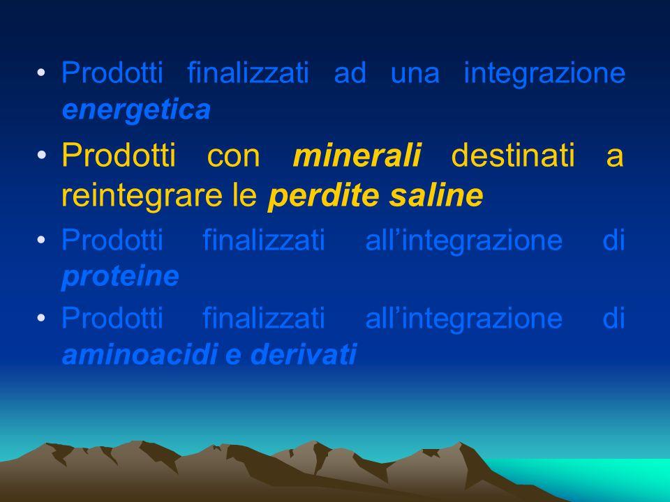Prodotti con minerali destinati a reintegrare le perdite saline